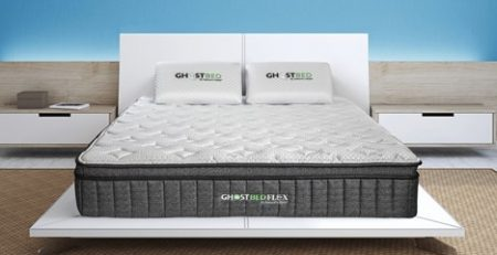 Bad Credit Mattress Financing at 0% APR + Up to 5 Year Payment Plan